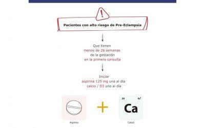 Instrucciones para medicamentos a pacientes