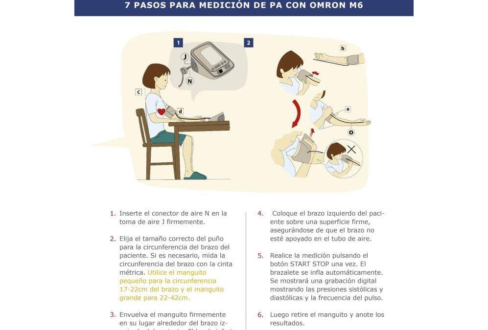 7 PASOS PARA MEDICIÓN DE PA CON OMRON M6