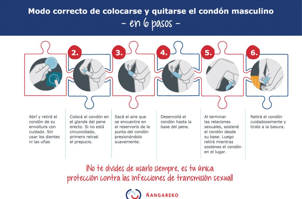 Modo correcto uso de condón